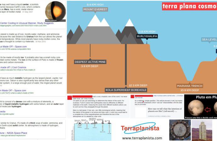 O núcleo dos planetas e o maior buraco ja feito na Terra!